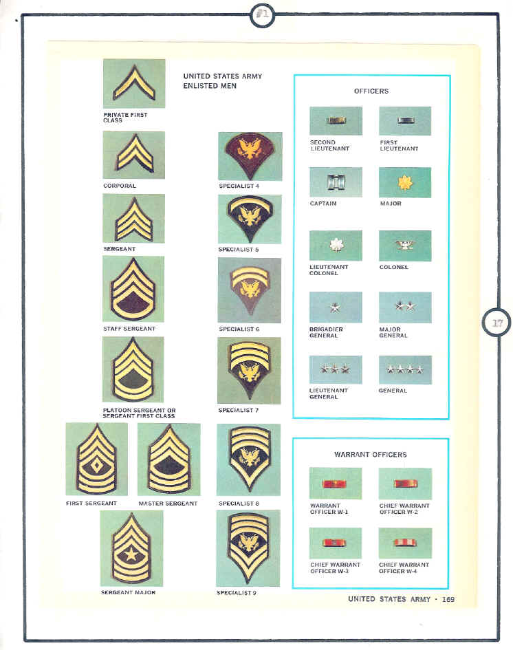 USA WW2 Unit patches & insignia