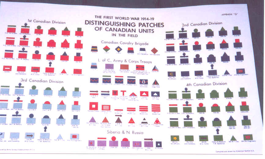 Hat Badges from Canada