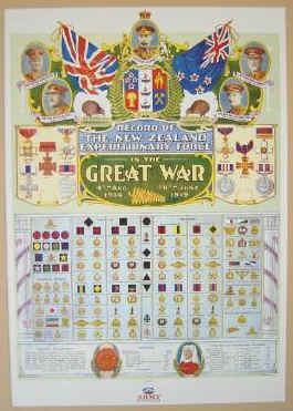 Record Of 1st NZEF Colour Mounted Poster